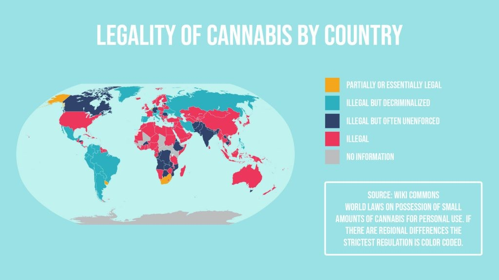 In Which Countries Can You Buy CBD Oil Legally
