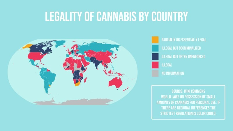 In Which Countries is CBD for Sale?